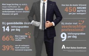 fact sheet het salescentrum